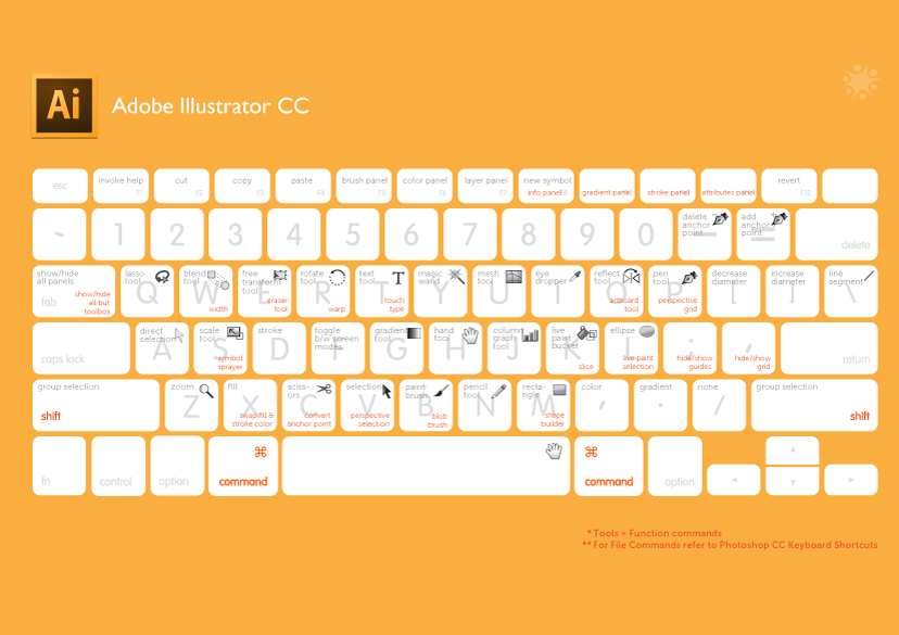 Best Keyboard Shortcuts To Speed You Up In Illustrator