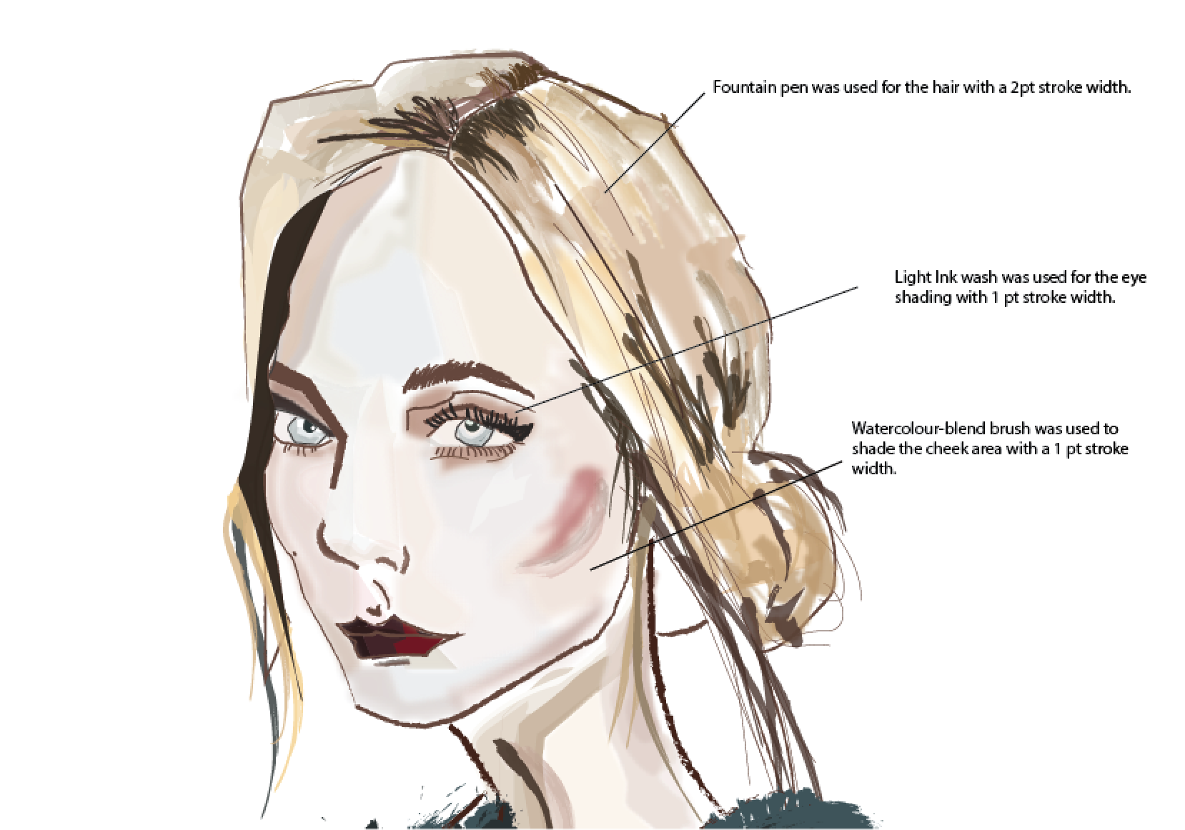 Design Using Adobe Illustrator How To Use Different Brushes And