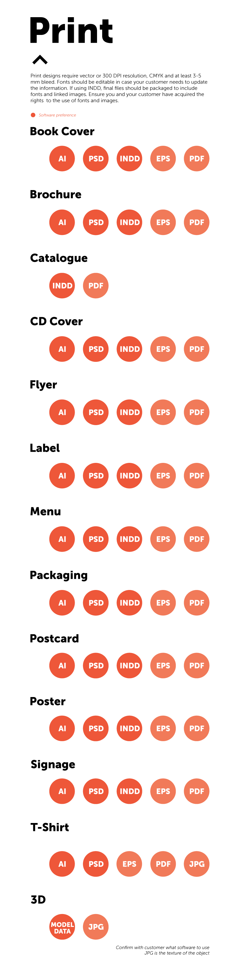 Guide to design file formats and deliverables for Design source