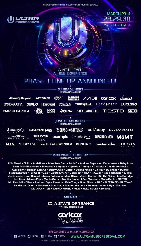 Poster design 2014 - Ultra Music Festival 2014 Poster Design