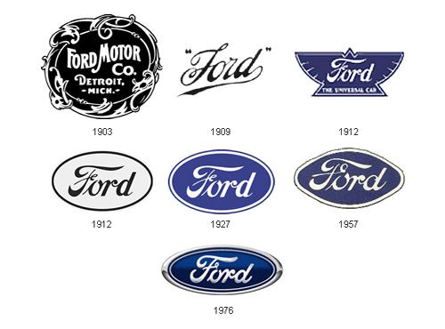 """Attēlu rezultāti vaicājumam """"logo development"""""""