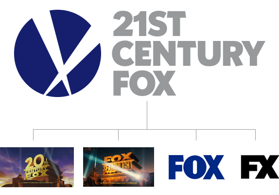 21st Century Fox Logo Design Contest Showcase